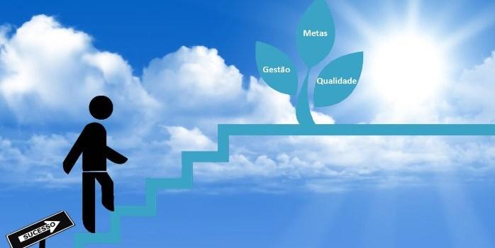 A importância da gestão de qualidade