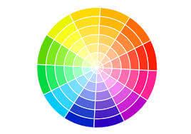 Repare nas imagens e nas cores para aprender melhor sobre a alfabetização visual.